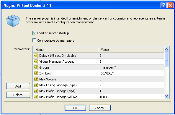 What is the Virtual Dealer Plugin 3 10 – Key To Market