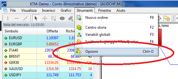 Migliori trader: i più ricchi, i più bravi italiani e come copiare da loro ...